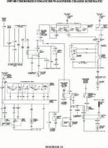 wiring diagram for 1995 jeep grand laredo radios jeep grand