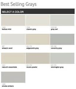Choosing Paint Colors For Open Floor Plan hirshfield s color club we re the midwest s premier