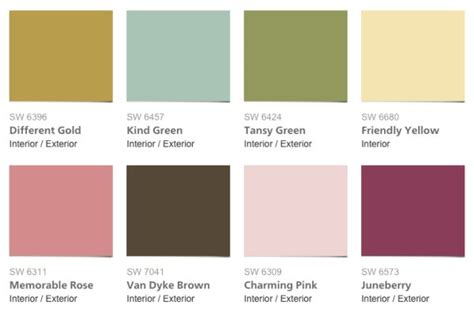 new 2016 sherwin williams color forecast por favor collection 2015 2016 color trends