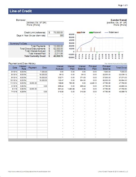 Credit Monitoring Arrangement Format Line Of Credit Tracker For Excel