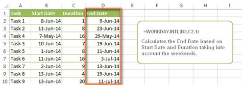 format date using formula in excel excel conditional formatting for dates time formula