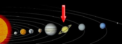 saturn systems astrologie la plan 232 te saturne symboles plan 232 tes