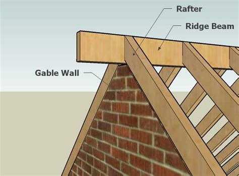timber roof construction types roof construction diywiki