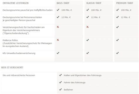 Autoversicherungen Direct Line by Direct Line Autoversicherung Test Der Gro 223 E Testbericht 2018