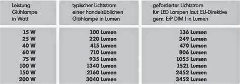 Candela Lumen Tabelle by Led Len Leuchten Halogen Alles 252 Ber Led Led