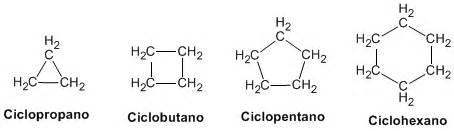 cadena carbonada enlace simple cicloalcanos