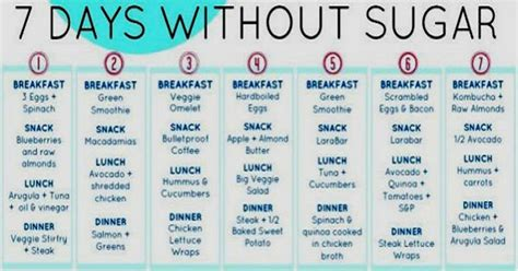 7 Day Detox Food Plan by 7 Day Sugar Detox Menu Plan And Lose 30 Lbs Healthy