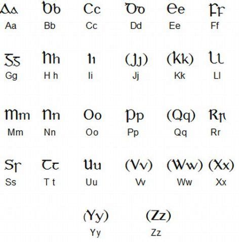 printable gaelic alphabet gaelic written alphabet