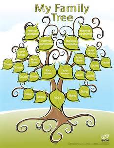 Picture Of A Family Tree Template by Printable Family Tree