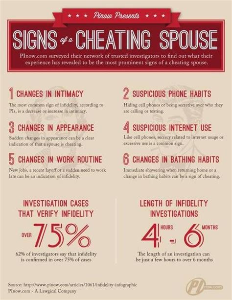 7 Signs Your Spouse Is by Husband Quotes Quotes Pics