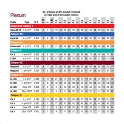 pvc conduit fill chart nec conduit fill table thelt co