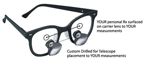 design for vision reduce eyestrain and fatigue with proper magnification