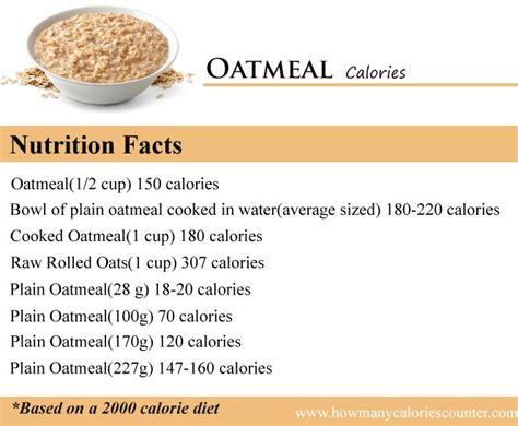 18 best images about calories in nuts seed products on pinterest