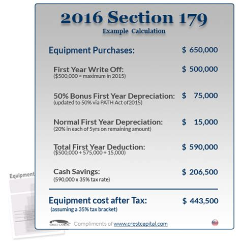 section 179 deduction calculator save on your 2016 taxes when you buy an american rotary
