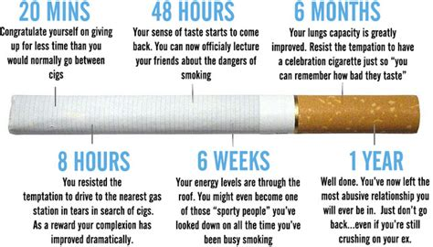All Nicotine Detox by Nicotine Withdrawal Pictures Posters News And