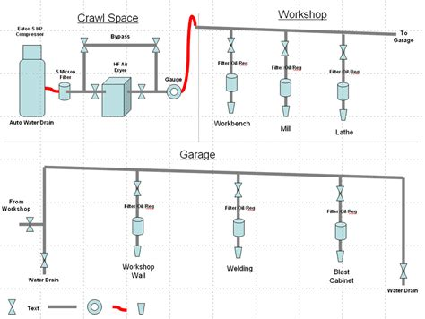 compressed air system piping diagram air compressor piping diagram the knownledge