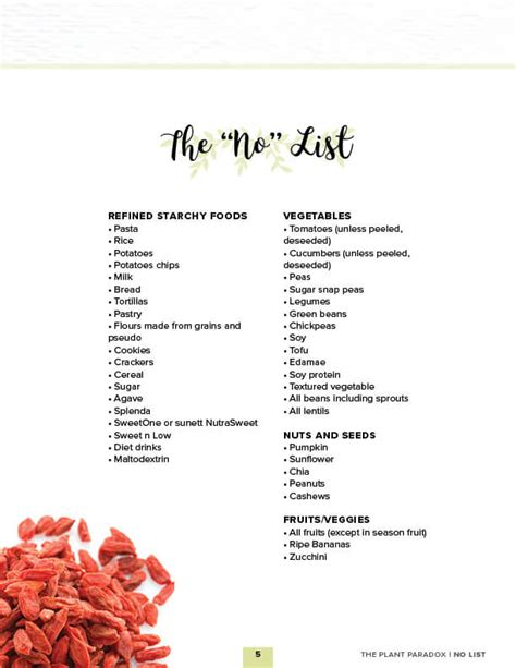 Pdf What Are Some Plant Food To Eat by The Plant Paradox Approved Foods Print Friendly List