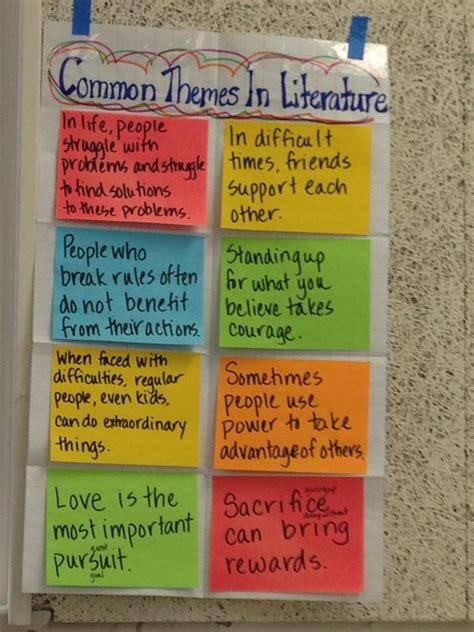 possible themes in literature list june 2015 resource full