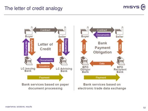 Deutsche Bank Letter Of Credit deutsche bank new york letter of credit 28 images
