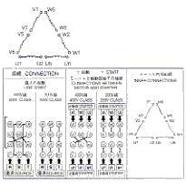 Circuit Wiring Phase Motor Contactor Wiring Diagram