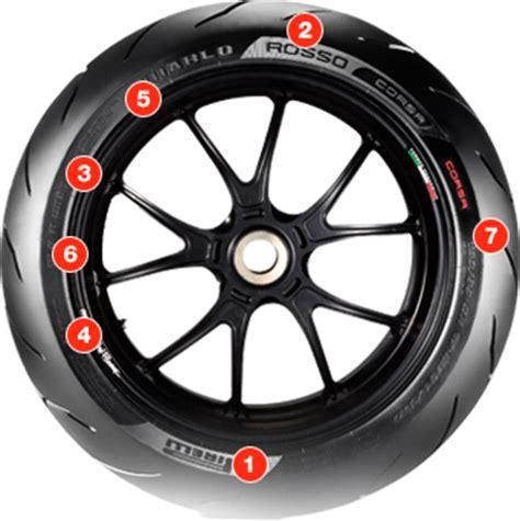 Motorradreifen Beschriftung by Discover All About Tyres Pirelli