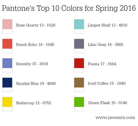 pantone s top 10 colors for spring 2016 hint at calm wwd pantone s top 10 colors for spring 2016 js weddings and