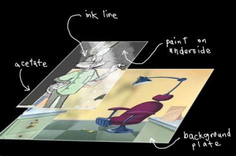animation layout process smfa animation studios are still institutions