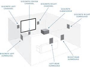 samsung sound bar wiring diagram get free image about wiring diagram