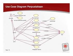 bab ii use case