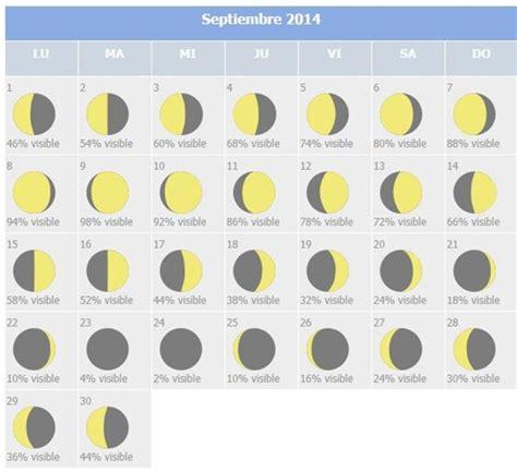 almanaque o calendario perpetuo con las fases lunares y share the fases lunares en cada hemisferio uruguay educa