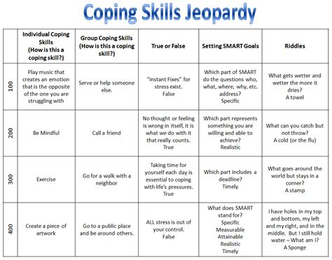 Activities For Self Detox Ignore The Anxious by Coping Skills Jeopardy From Rectherapyideas