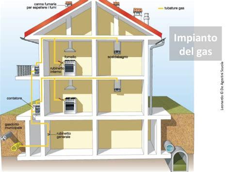 impianto gas casa quanti impianti in una casa