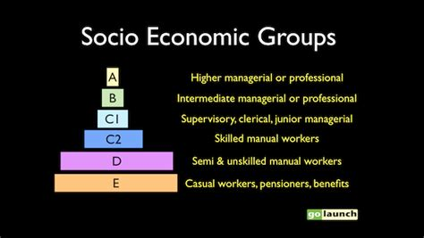 socio economic background cliffs of dawlish may 2016