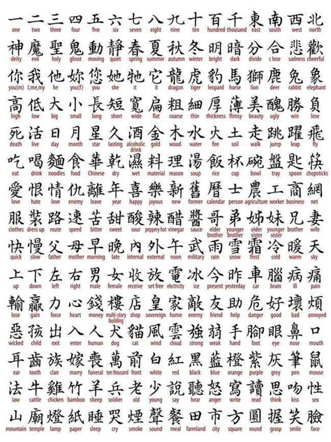 Letter In Mandarin Best 25 Characters Ideas On Writing Japanese Symbols And