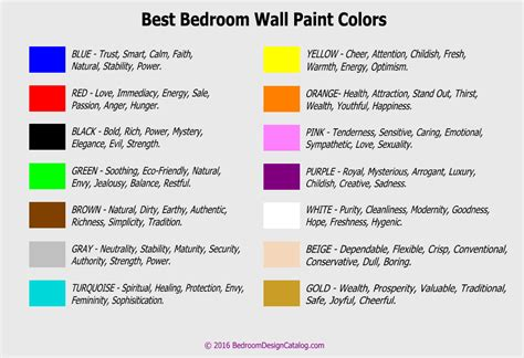 what is the best color for a bedroom 28 bedroom ideas best paint colors planning ideas