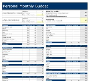 Personal Monthly Budget Template Free Monthly Personal Budget Spreadsheet New Calendar
