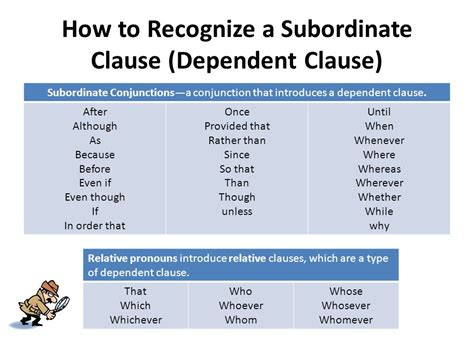 main and subordinate clauses ppt video online download