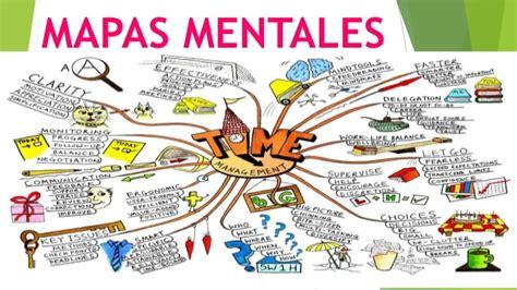imagenes de mapas mentales faciles mapas mentales karen valencia