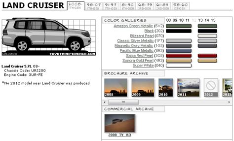 08 land cruiser color chart and photos ih8mud forum