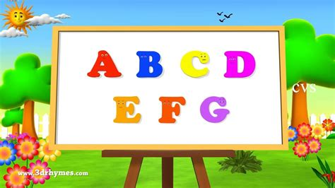 Abc Spon abc song abcd alphabet songs abc songs for children