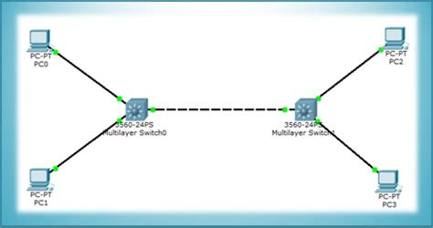 vtp tutorial cisco packet tracer packet tracer vtp topology