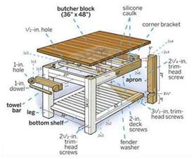 how to make a butcher block table how to build a butcher block island table homestead