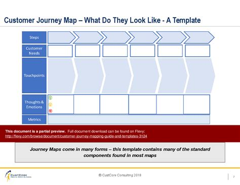 Customer Journey Mapping Guide Templates Powerpoint Slideshow View Customer Journey Map Excel Template