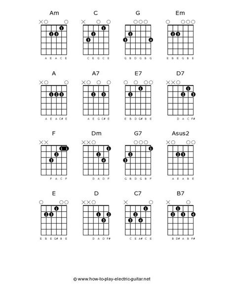how to play guitar chords 14 best images about guitar on guitar chords