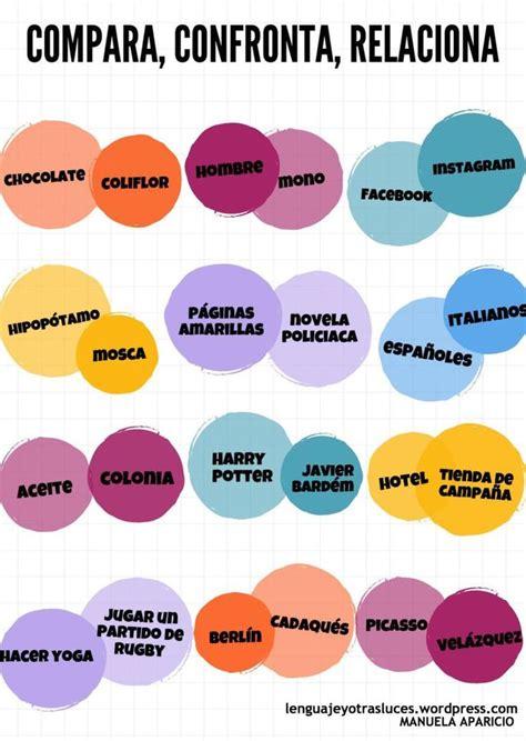 preguntas en ingles y español personales 17 best images about lenguaje y otras luces on pinterest