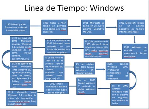 referendo 2017 linea de captura tenencia df 2016 lnea de captura tenencia linea de captura
