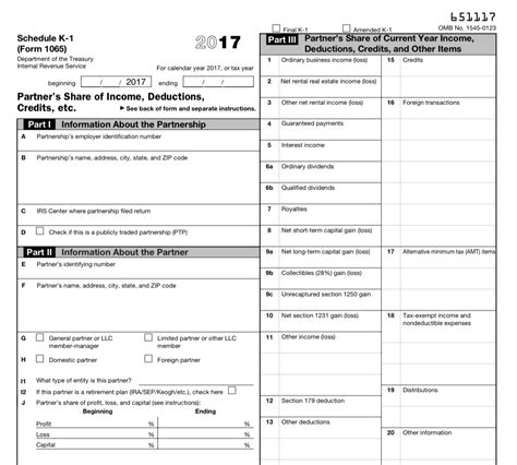 tax form schedule k 1 tax form what is it and who needs to