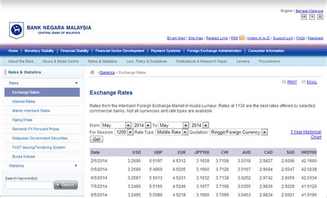 currency converter website bank negara malaysia foreign currency rate