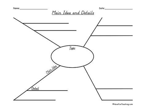 story map graphic organizer teacher life pinterest graphic