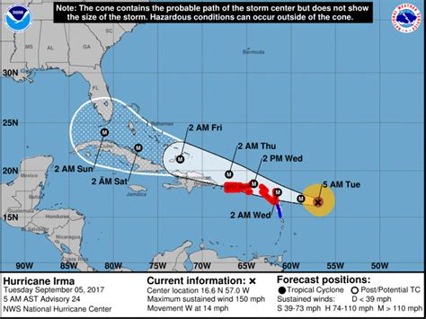 hurricane irma timeline path and landing projections